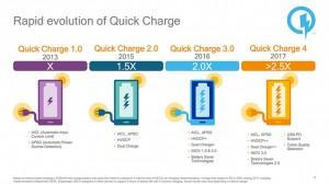 تکنولوژی شارژ سریع Quick Charge 4 توسط کوالکام معرفی شد